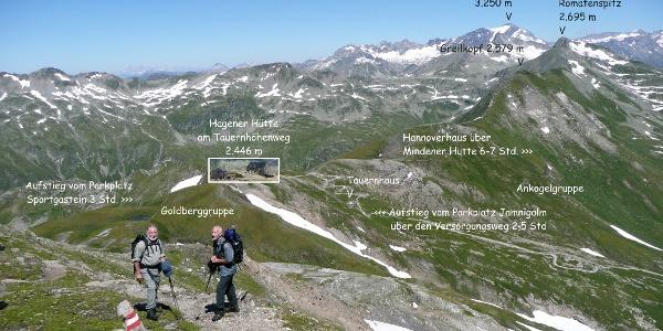 Panoramablick auf die Hütte mit Informationen