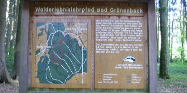Der Walderlebnispfad startet ebenfalls am Waldparkplatz Bad Grönenbach.