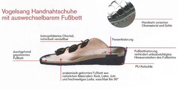 huge discount 0fde9 c31e8 Friedrich Vogelsang GmbH • Outlet-Store » outdooractive.com