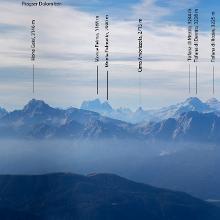 Panorama vom Fernerköpfl