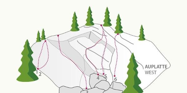 Klettergarten Auplatte