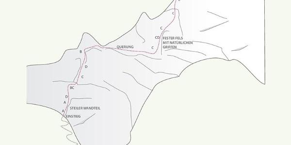 Klettersteig Kühtaier Panorama
