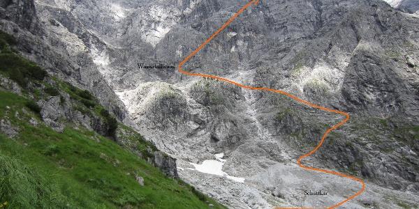 Übersichtsbild Schuttkar - Wasserfallwand