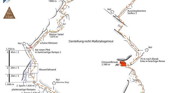 Watzmann Ostwand - Berchtesgadener Weg - Topo