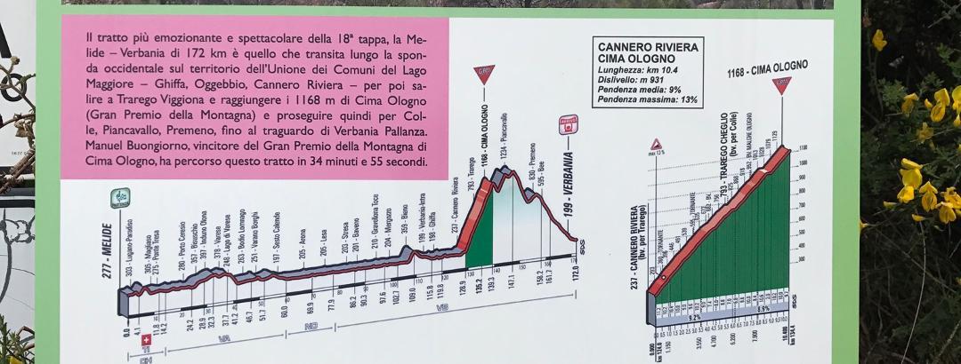 Cima Ologno - Bergwertung Giro 2015
