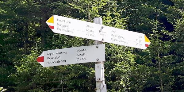 Hochhänderich Beginn Parkplatz Elmenau