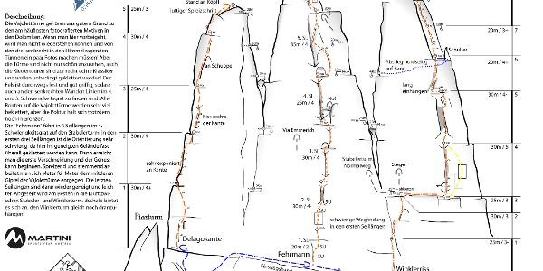 Fehrmann Stabelertrum Topo - die schönsten Klettertouren auf die Vajolettürme