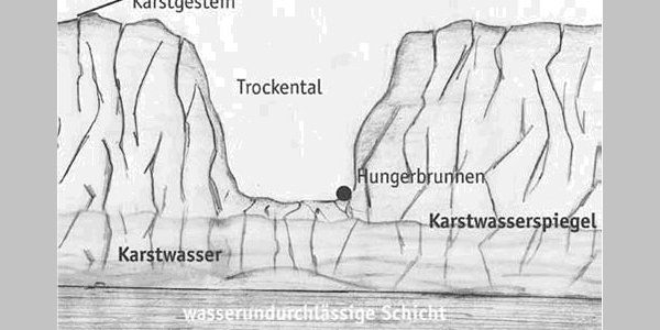 Frankenhofer Hüle