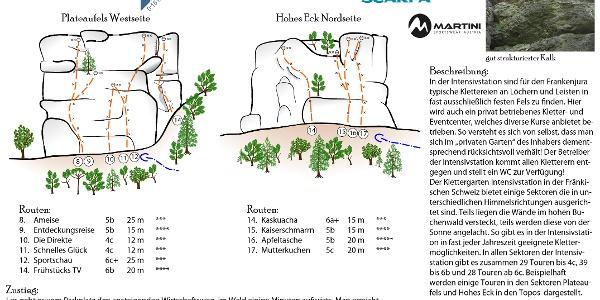 Topo des Klettergarten Intensivstation im Frankenjura