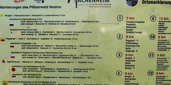 Wandertafel des PWV am Bahnhof Wachenheim
