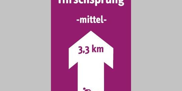 Schild Skiwanderweg S6