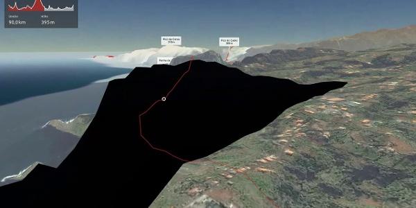 Interaktives 3D Erlebnis: Madeira Ostrundfahrt
