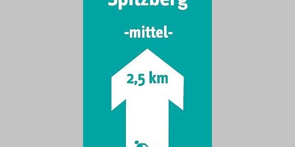 Schild Skiwanderweg S1