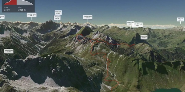 Bergtour im Allgäu: Überschreitung Lahnerkopf, Schänzlespitze und Schänzlekopf