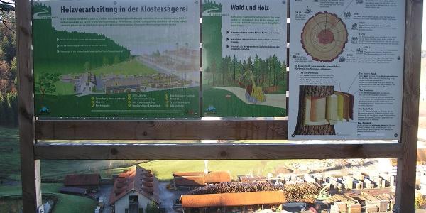 Waldlehrpfad in Einsiedeln