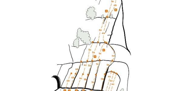 Climbing Corno di Bò - Torbole