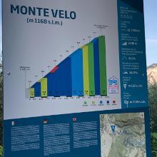 Steigungsübersicht - Monte Velo/ Pass Santa Barbara