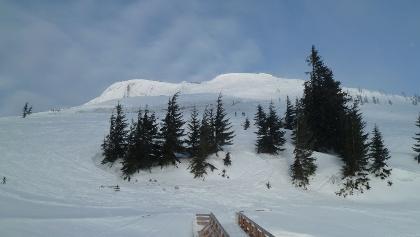 Blick Gipfel