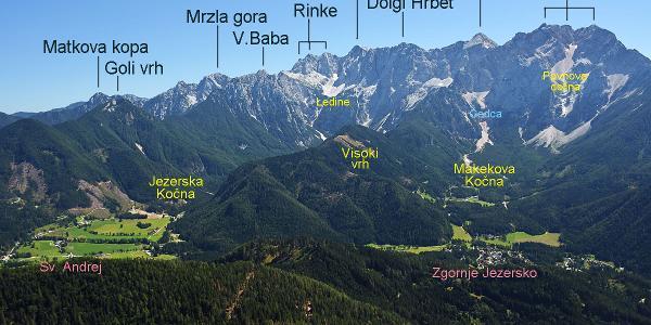 Summit panorama, annotated