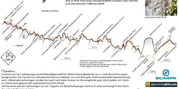 Topo Jubiläumsgrat - von der Zugspitze auf die Alpspitze