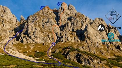 Topo Vierrinnengrat - Übersichtsbild Klettertour mit Route