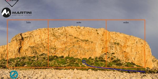 Übersichtsbild Klettergarten Bunker auf Sizilien bei San Vito lo Capo