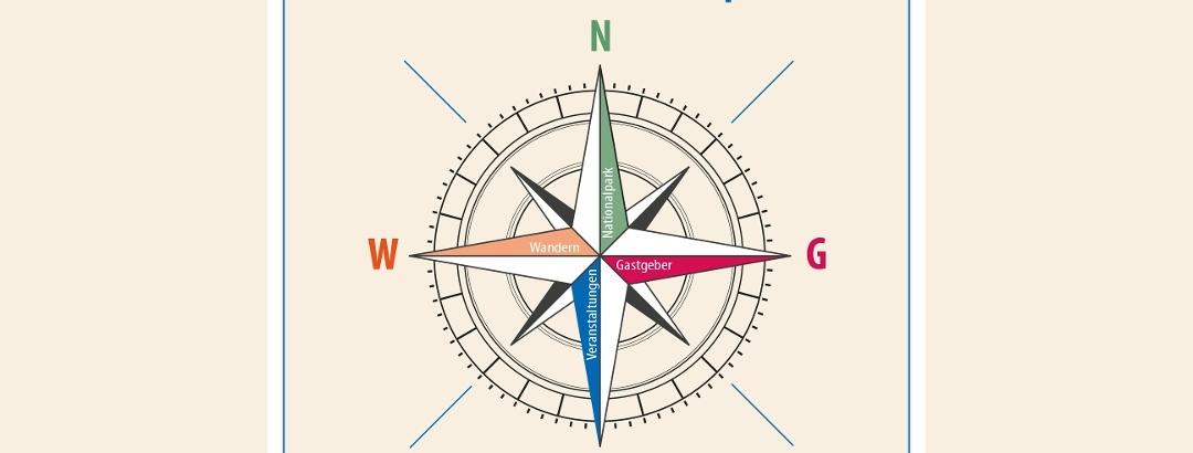 Banner Urlaubs-Kompass