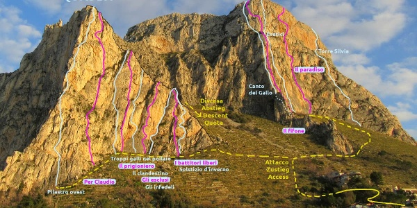 Routenübersicht Monte Gallo (Quota 280 + Santa Margherita)
