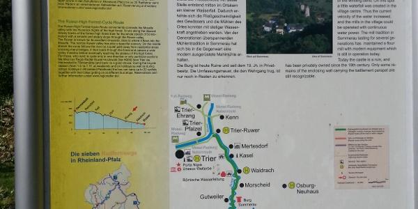 Infotafel Ruwer-Hochwald-Radweg