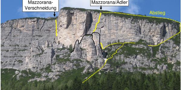 Monte Popena Basso -  Ostwand